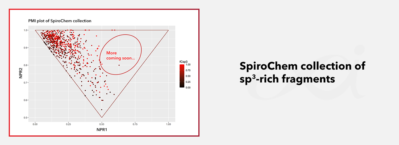 Expertise of the month: SpiroChem collection of sp<sup>3</sup>-rich fragments